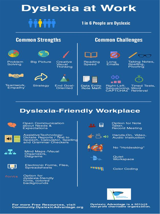 This infographic illustrates how to support dyslexic employees including common strengths and challenges and how you can provide a Dyslexia-Friendly Workplace.